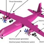 Чехия участвует в разработке нового типа самолёта