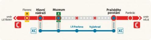 muzeum-prazskeho-povstani_schema